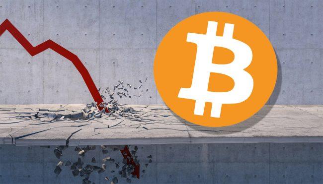 bitcoinprice